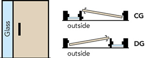 Frame Handling Pivot 2